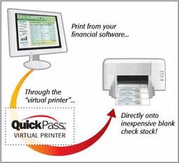 Recording stock options in quicken